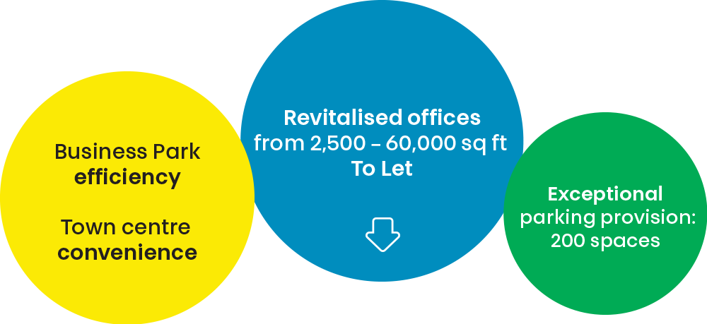 Revitalised Offices from 2,500-60,000 sq ft To Let